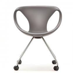 Tonon Up Chair Casters