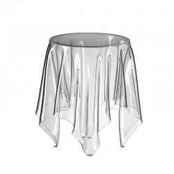 Essey Illusion Table